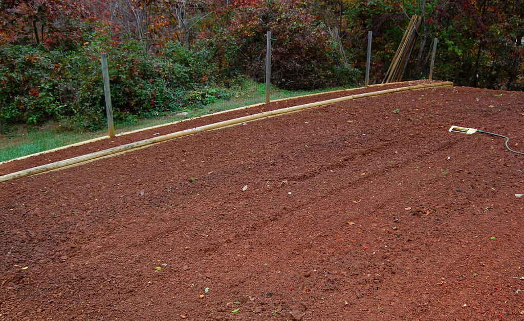 all about soil get the most from your garden - Garden Soil